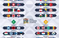 "UEFA ""Ligi nacija"" glavna tema"